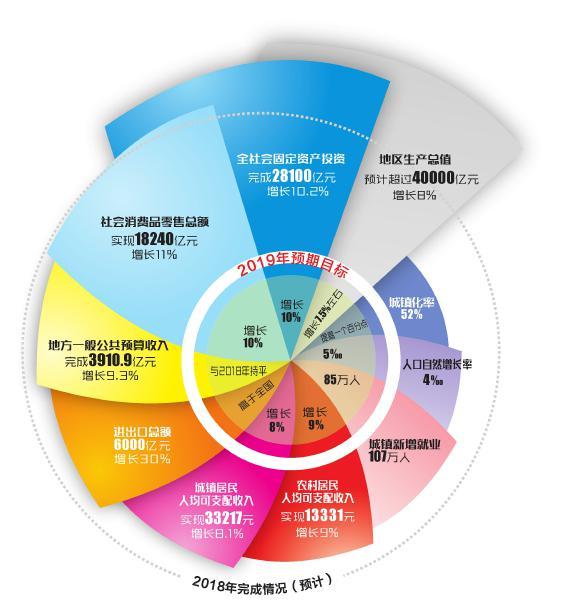 开江县gdp_开江县2017年前三季度民营经济运行情况分析